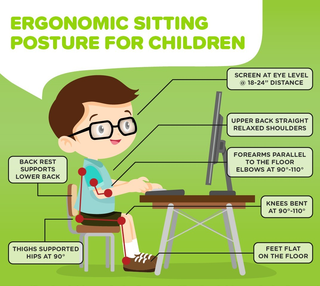 Workstation ergonomics for kids is similar with adults', but adjustments may need to be made because of their smaller frame.